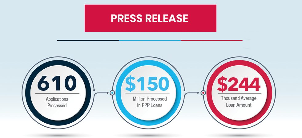 Press Release: JMB Processes $150 Million in Paycheck Protection Program Loans to Business Clients